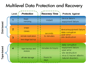 hack-recovery-figure3